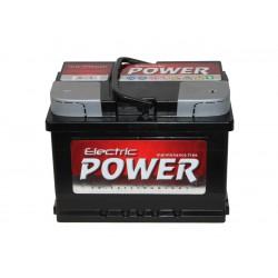 Milyen akkumulátort válasszunk autónkba?